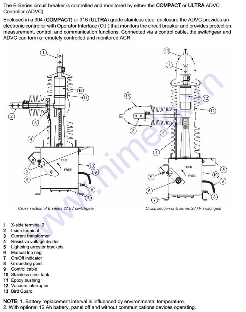 auto-recloser-nulec-e27-schneider-1A