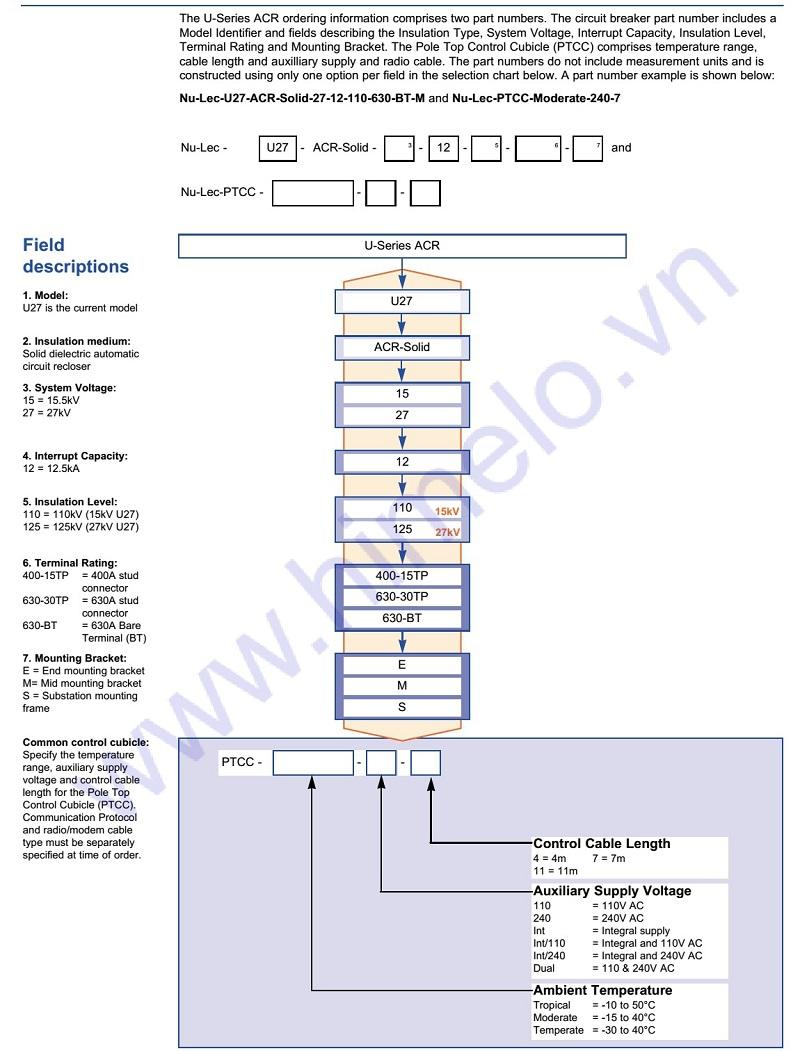 auto-recloser-nulec-u27-schneider-5
