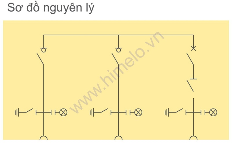 tu-trung-the-rmu-40.5kv-sfa-rm36.ssb-0